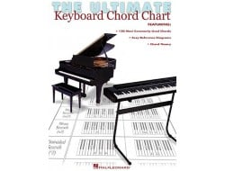 Buy KEYBOARD - Piano Chords Online in India
